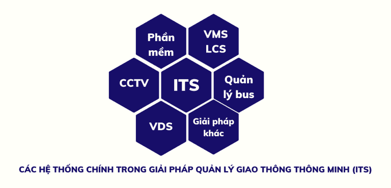giai-phap-quan-ly-giao-thong-thong-minh-3-768x370